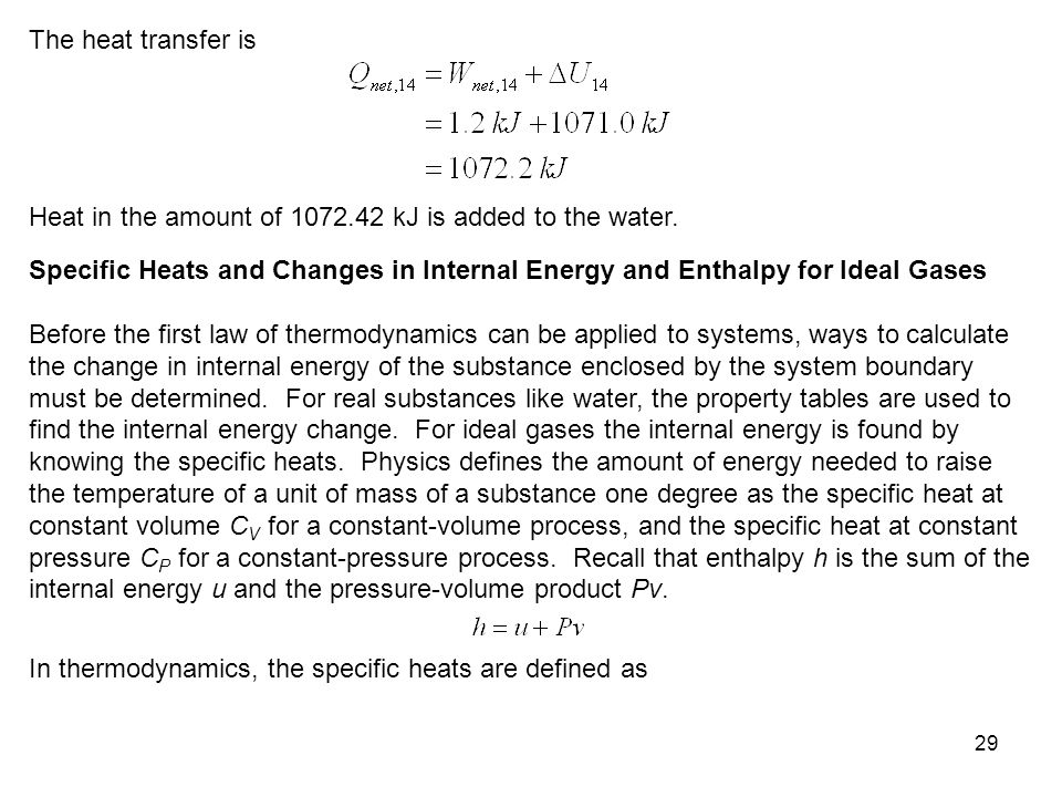 The heat transfer is Heat in the amount of 1072.42 kJ is added to the water.