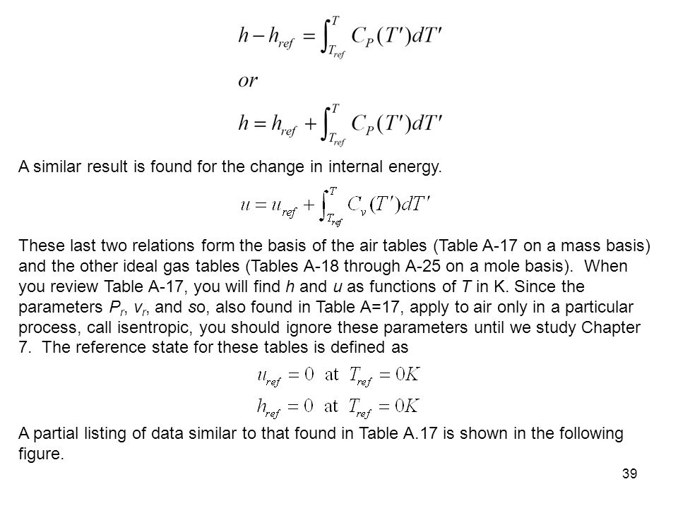 A similar result is found for the change in internal energy.