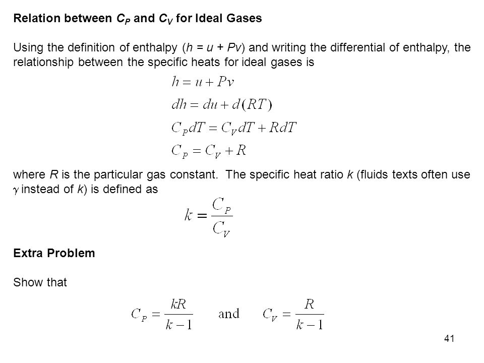 Relation between CP and CV for Ideal Gases