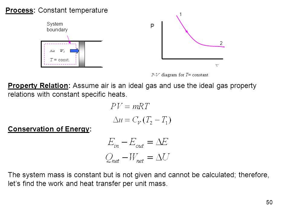 Process: Constant temperature