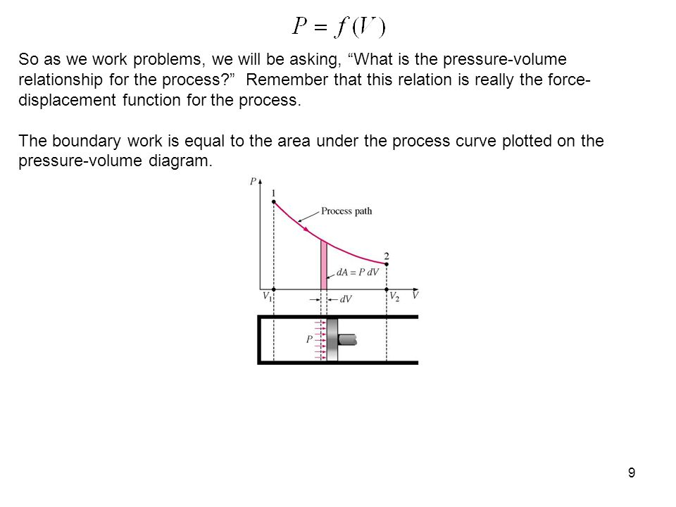 So as we work problems, we will be asking, What is the pressure-volume relationship for the process Remember that this relation is really the force-displacement function for the process.