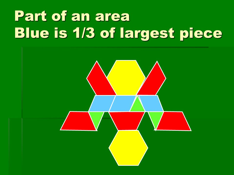 Part of an area Blue is 1/3 of largest piece