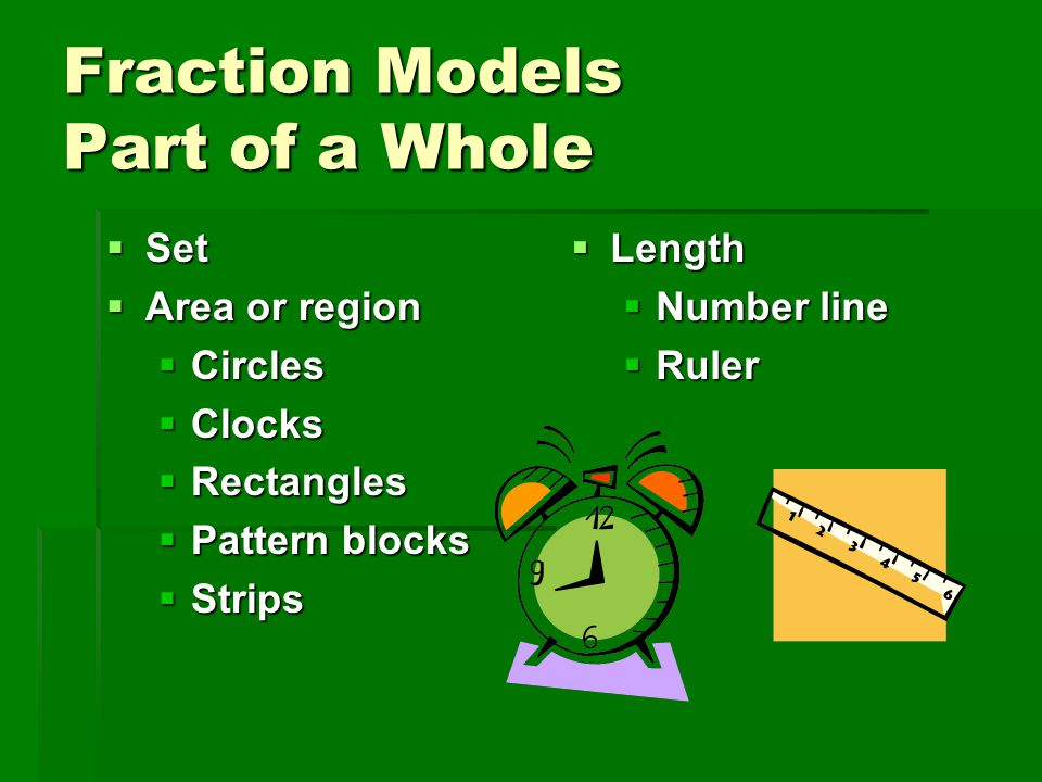 Fraction Models Part of a Whole