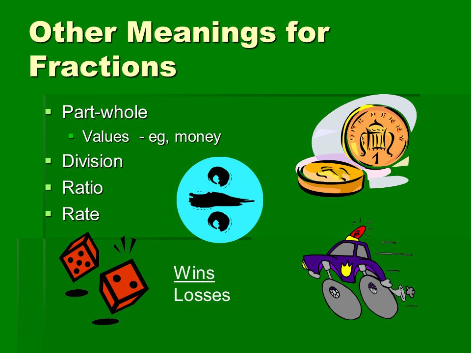 Other Meanings for Fractions