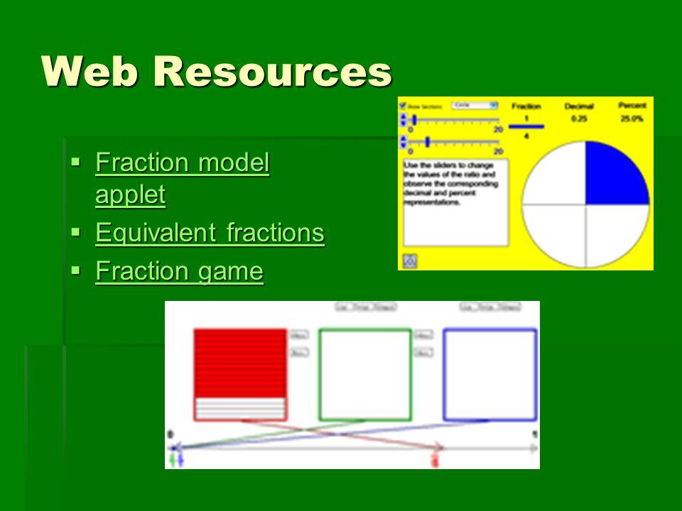 Web Resources Fraction model applet Equivalent fractions Fraction game