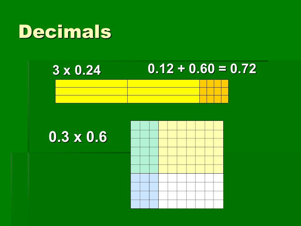 Decimals 3 x 0.24 0.12 + 0.60 = 0.72 0.3 x 0.6