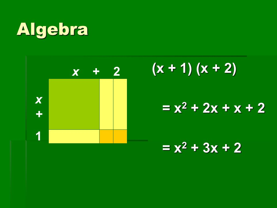 Algebra (x + 1) (x + 2) = x2 + 2x + x + 2 = x2 + 3x + 2 x + 2 x+ 1