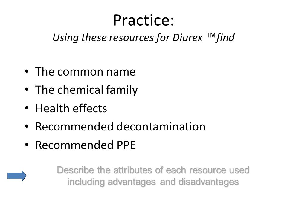 Practice: Using these resources for Diurex ™find