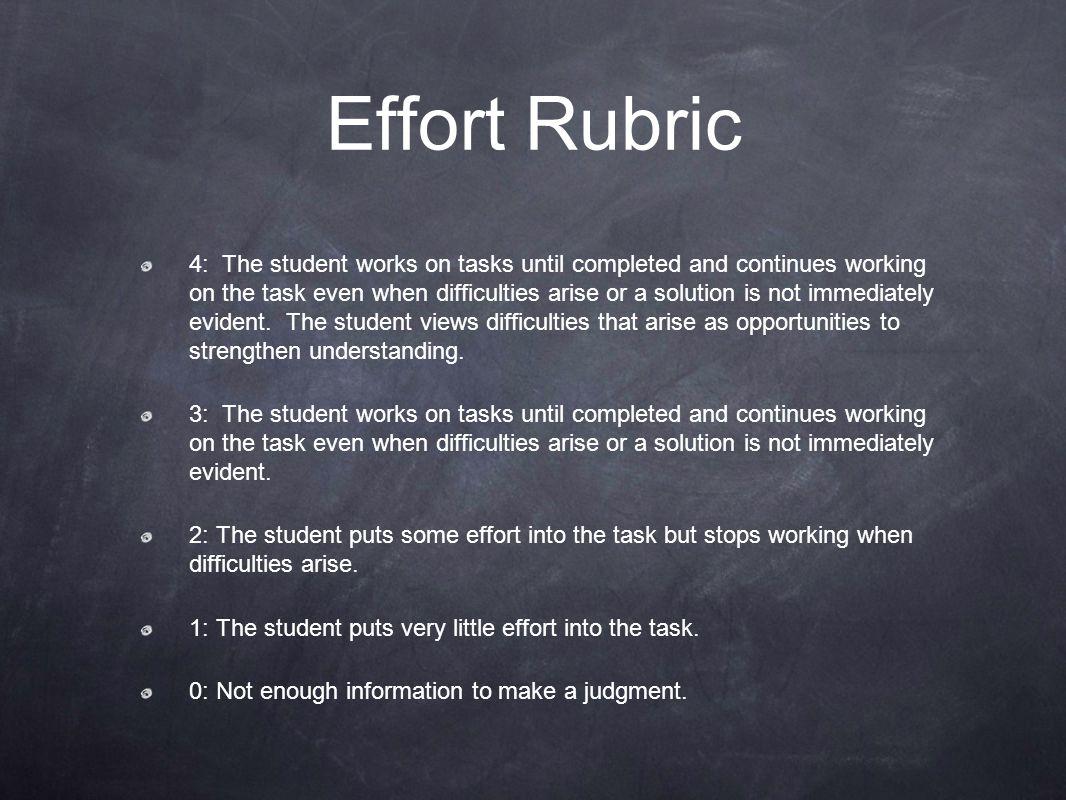 Effort Rubric