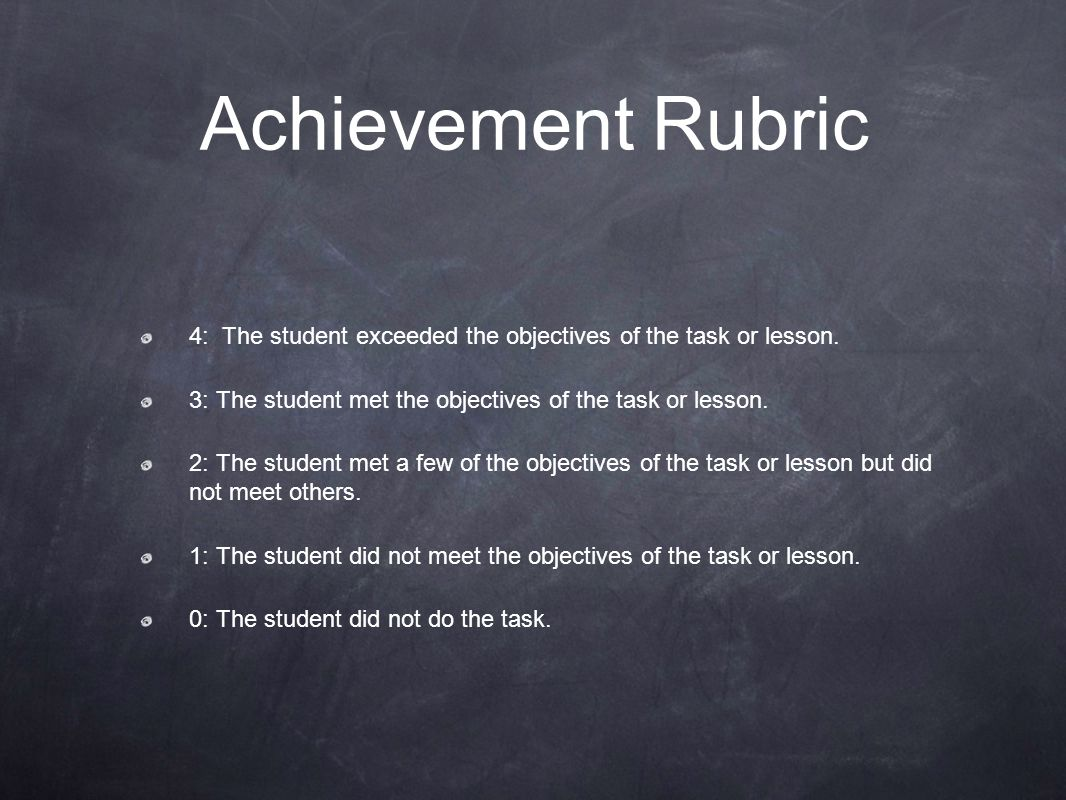 Achievement Rubric 4: The student exceeded the objectives of the task or lesson. 3: The student met the objectives of the task or lesson.