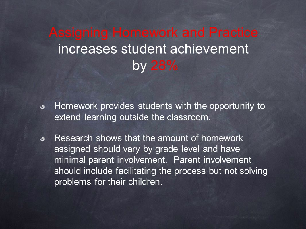 Assigning Homework and Practice increases student achievement by 28%