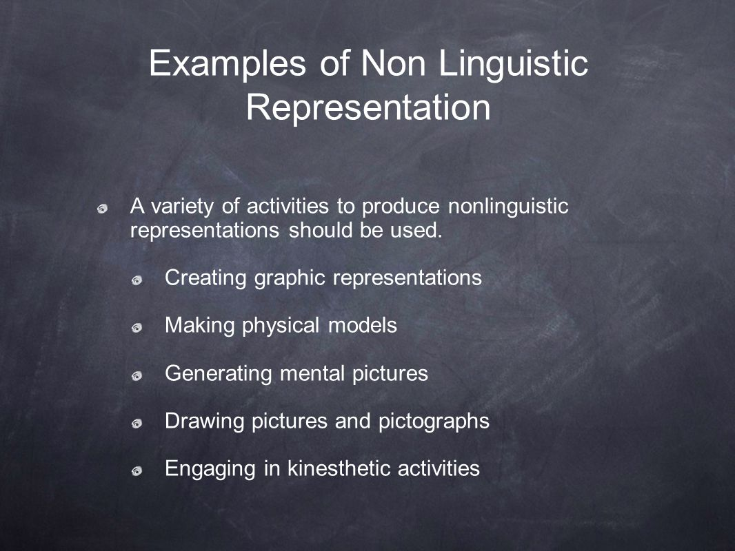 Examples of Non Linguistic Representation