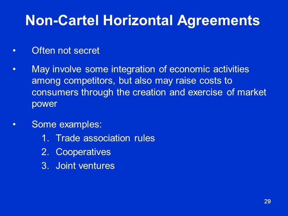 Non-Cartel Horizontal Agreements