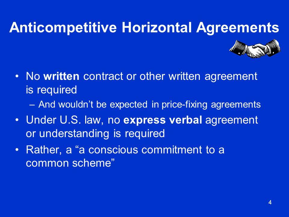 Anticompetitive Horizontal Agreements