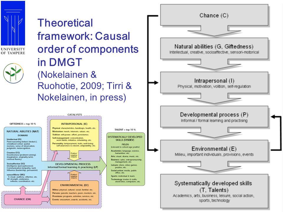 Theoretical framework: Causal order of components in DMGT (Nokelainen & Ruohotie, 2009; Tirri & Nokelainen, in press)