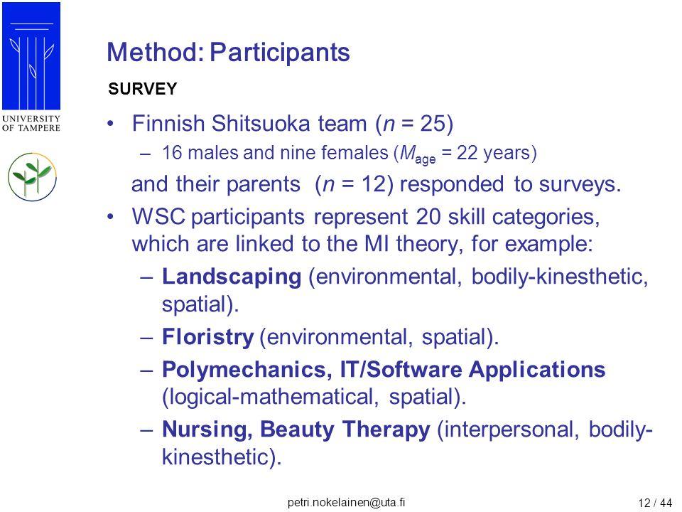 Method: Participants Finnish Shitsuoka team (n = 25)