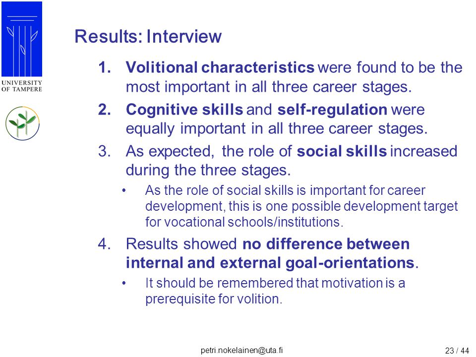 Results: Interview Volitional characteristics were found to be the most important in all three career stages.