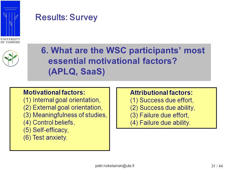 Results: Survey 6. What are the WSC participants' most essential motivational factors (APLQ, SaaS)