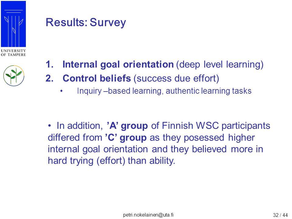 Results: Survey Internal goal orientation (deep level learning)