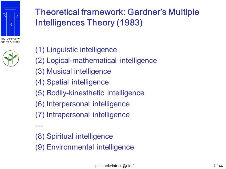 Theoretical framework: Gardner's Multiple Intelligences Theory (1983)