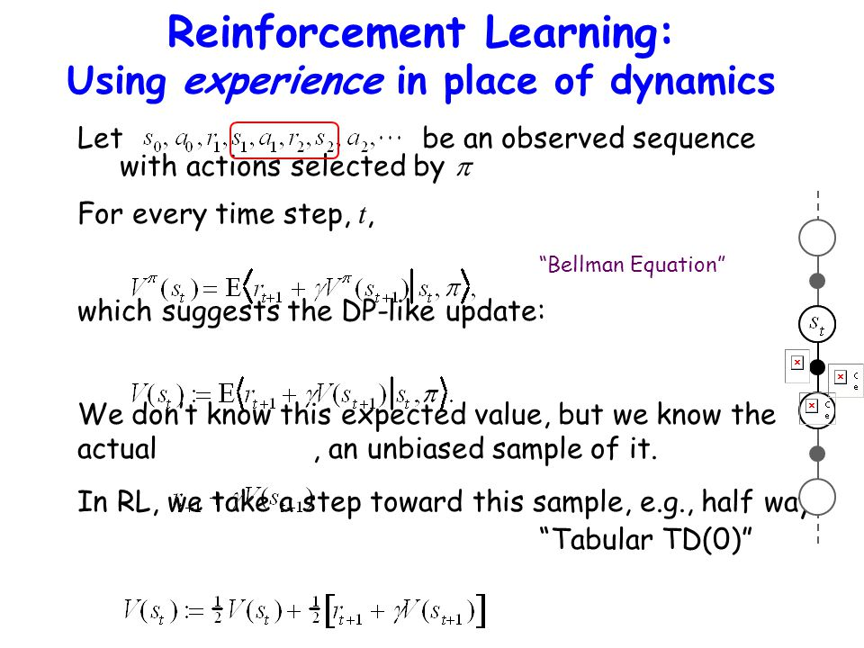 Reinforcement Learning: Using experience in place of dynamics