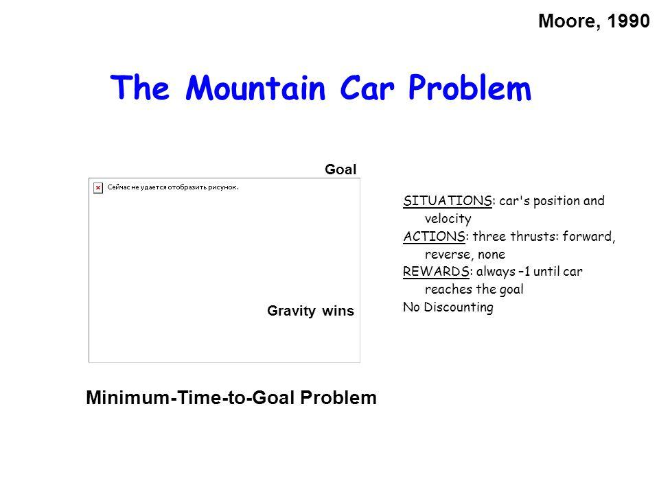 The Mountain Car Problem