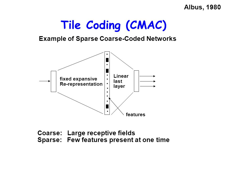 Tile Coding (CMAC) Albus, 1980 Example of Sparse Coarse-Coded Networks