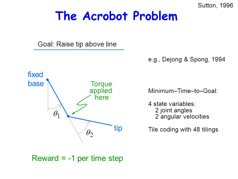 The Acrobot Problem Reward = -1 per time step fixed base q tip q
