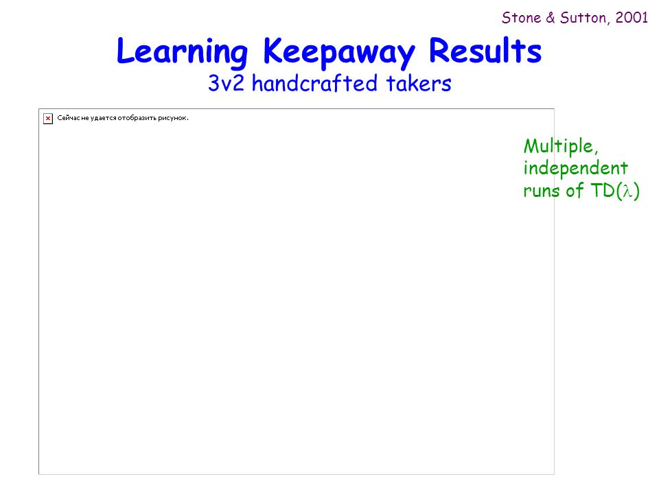 Learning Keepaway Results 3v2 handcrafted takers