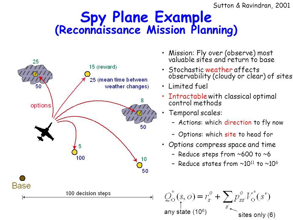 Spy Plane Example (Reconnaissance Mission Planning)