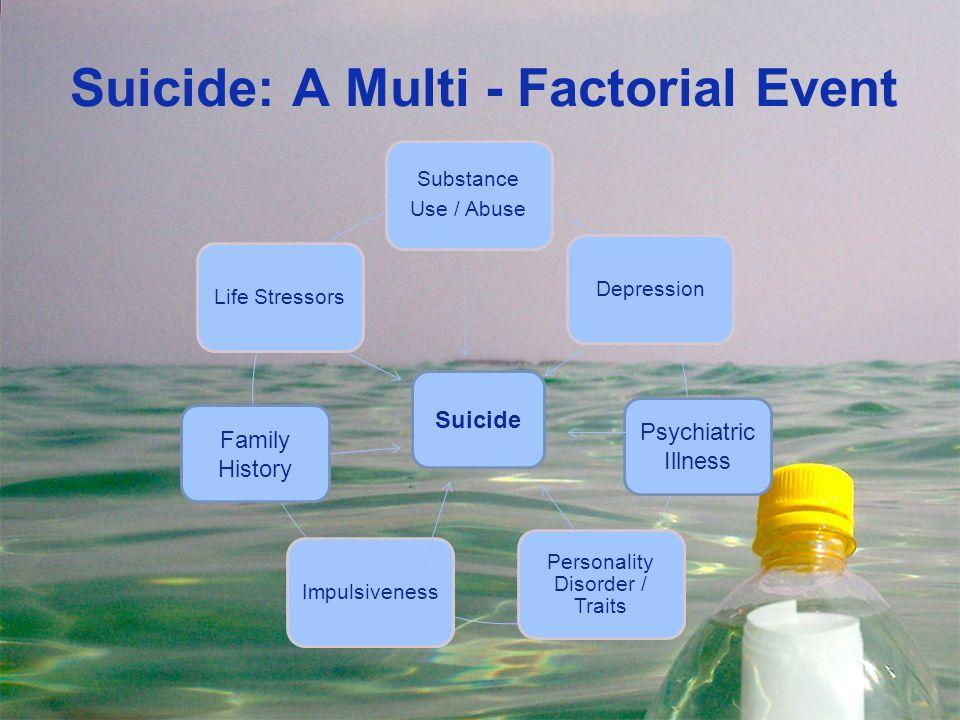 Suicide: A Multi - Factorial Event