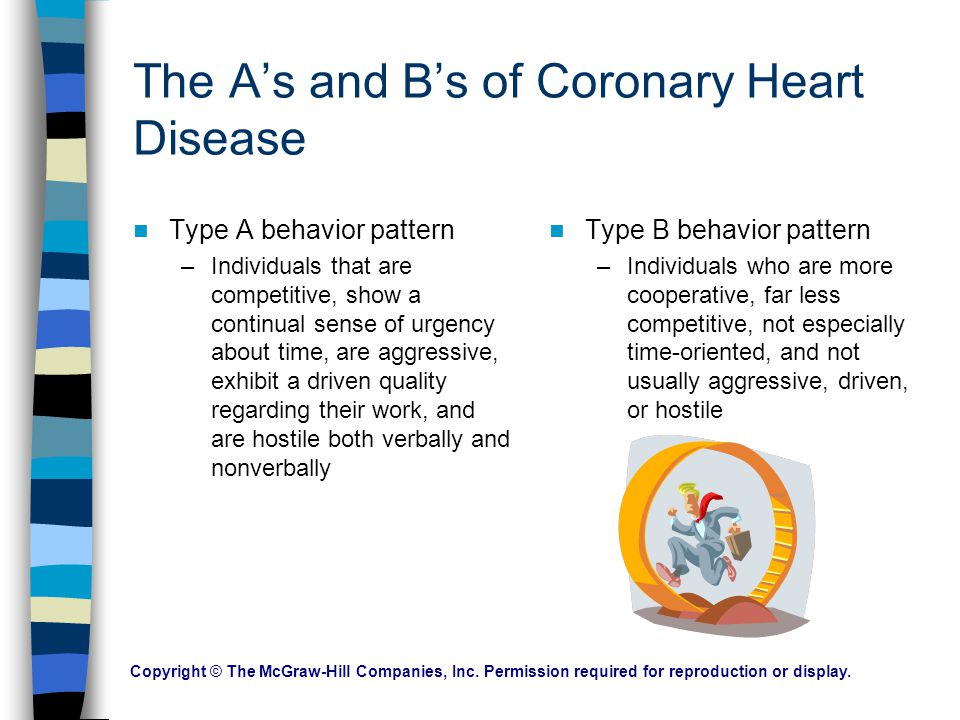 The A's and B's of Coronary Heart Disease