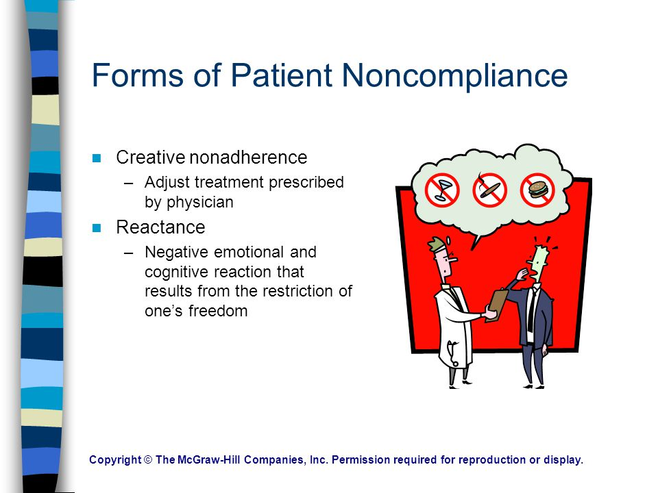 Forms of Patient Noncompliance