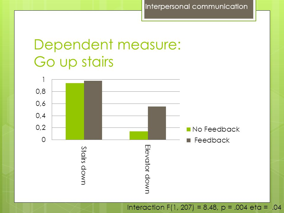 Dependent measure: Go up stairs