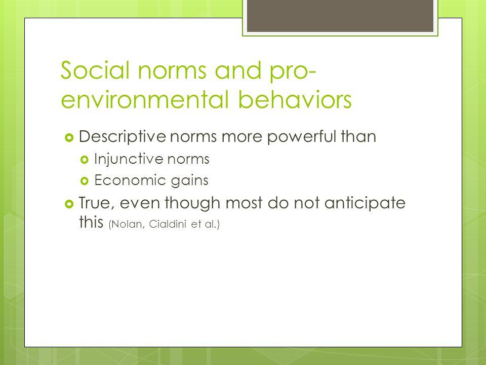 Social norms and pro-environmental behaviors