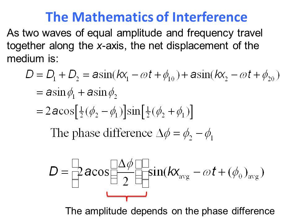 The Mathematics of Interference
