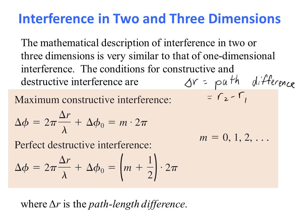 Interference in Two and Three Dimensions