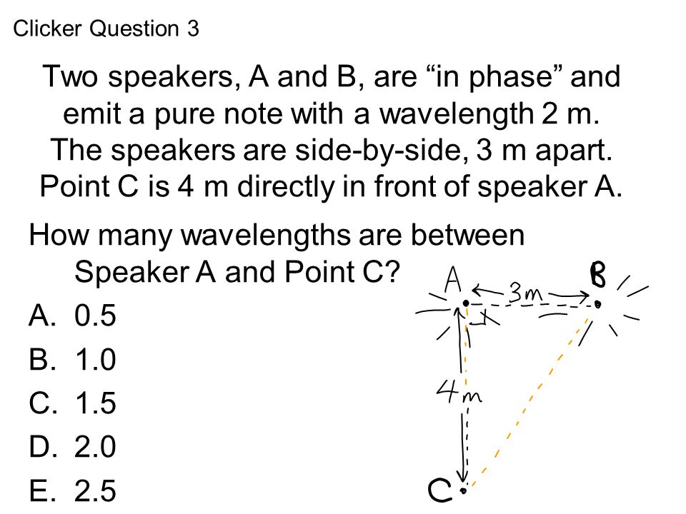 How many wavelengths are between Speaker A and Point C 0.5 1.0 1.5