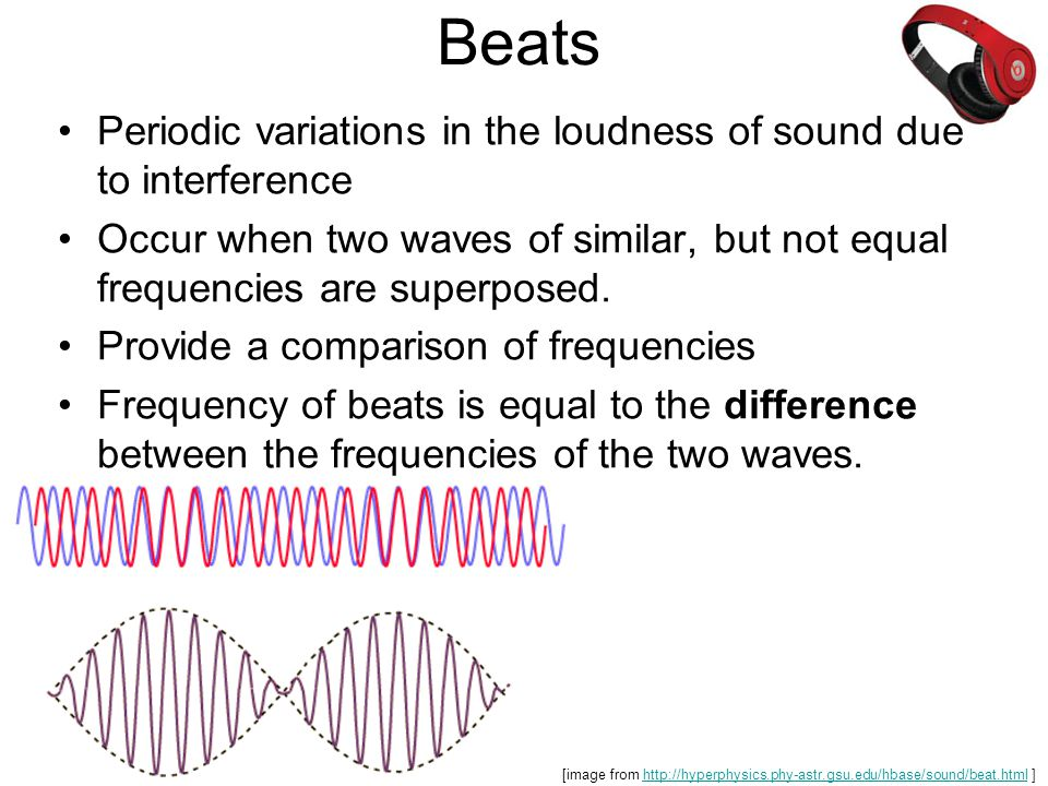 Beats Periodic variations in the loudness of sound due to interference