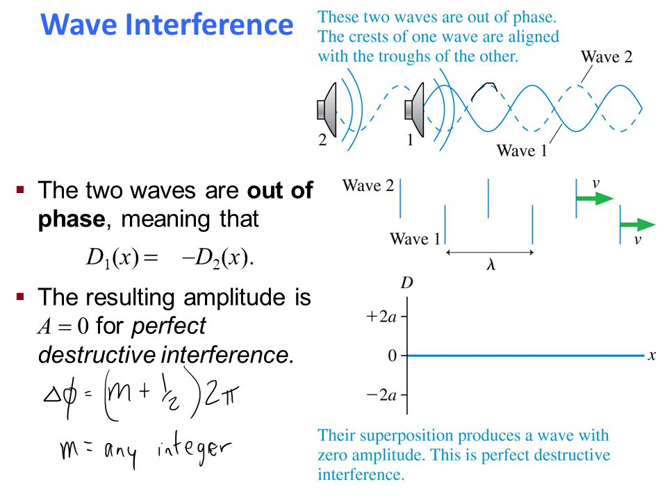 Wave Interference The two waves are out of phase, meaning that