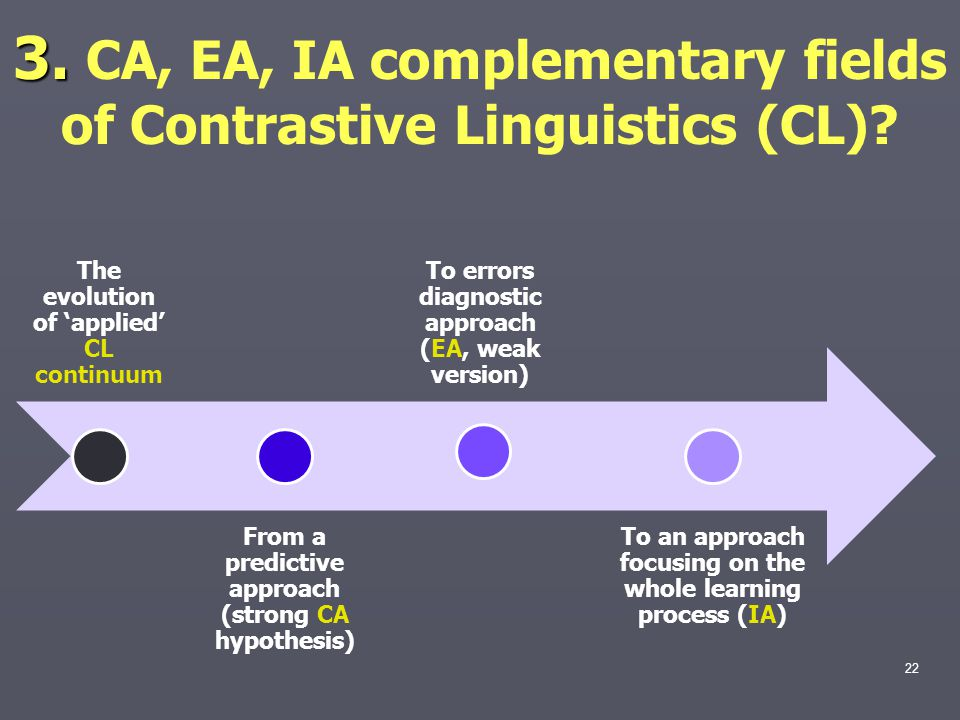 3. CA, EA, IA complementary fields of Contrastive Linguistics (CL)