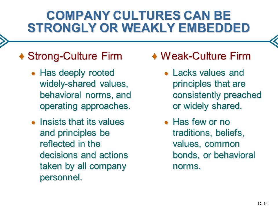 COMPANY CULTURES CAN BE STRONGLY OR WEAKLY EMBEDDED