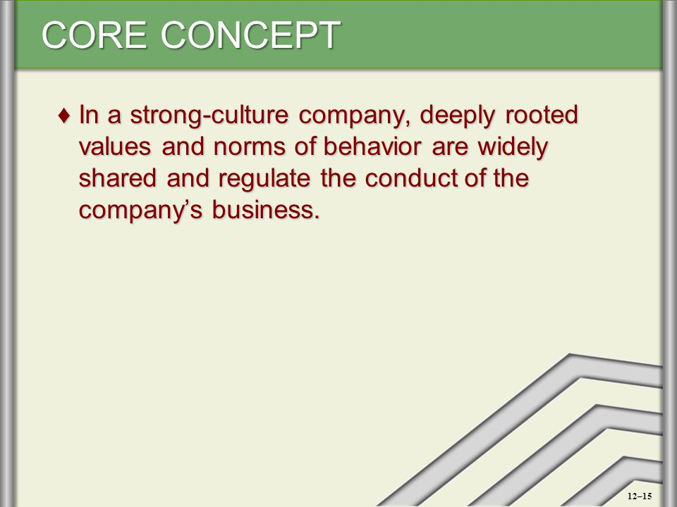 In a strong-culture company, deeply rooted values and norms of behavior are widely shared and regulate the conduct of the company's business.