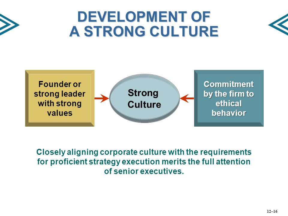 DEVELOPMENT OF A STRONG CULTURE