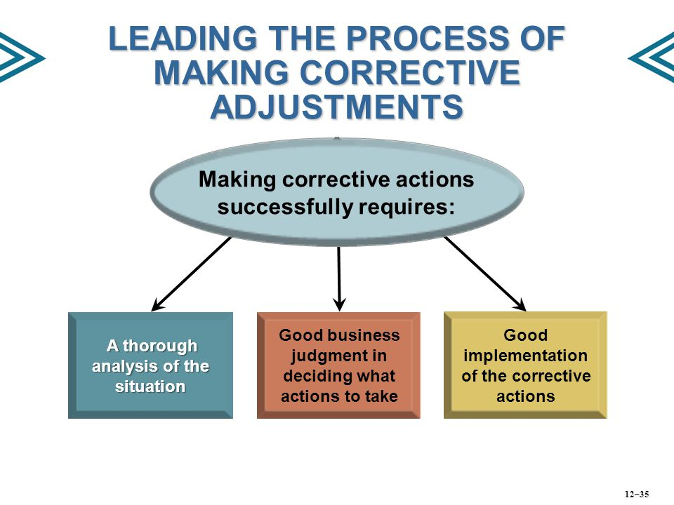 LEADING THE PROCESS OF MAKING CORRECTIVE ADJUSTMENTS