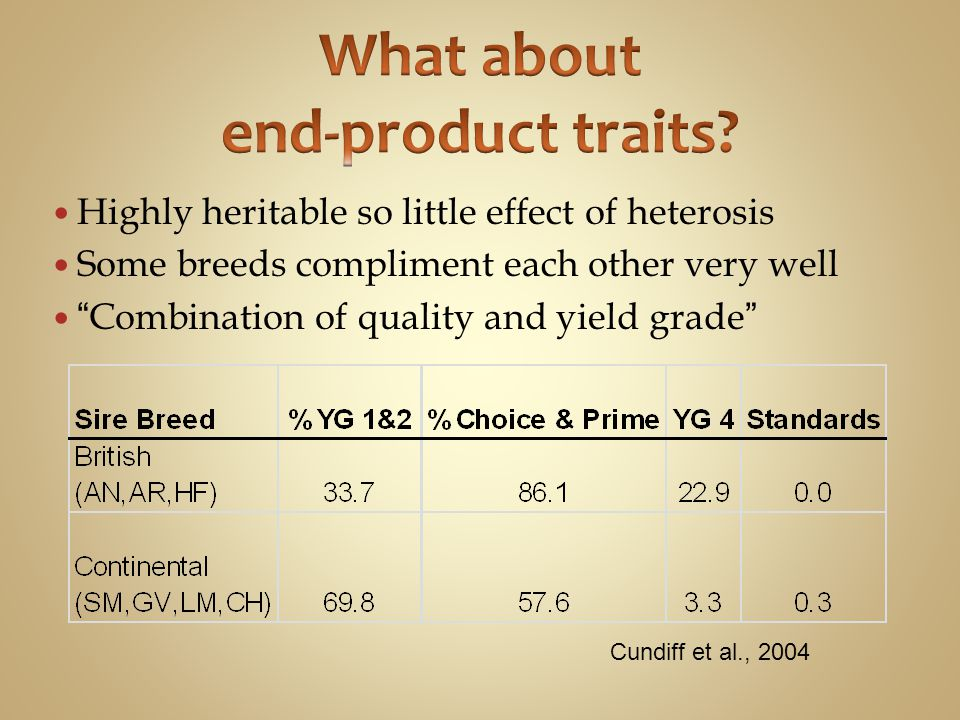 What about end-product traits
