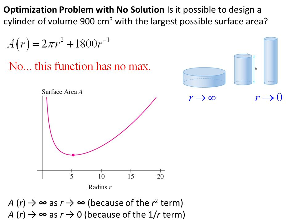 Optimization Problem with No Solution Is it possible to design a cylinder of volume 900 cm3 with the largest possible surface area
