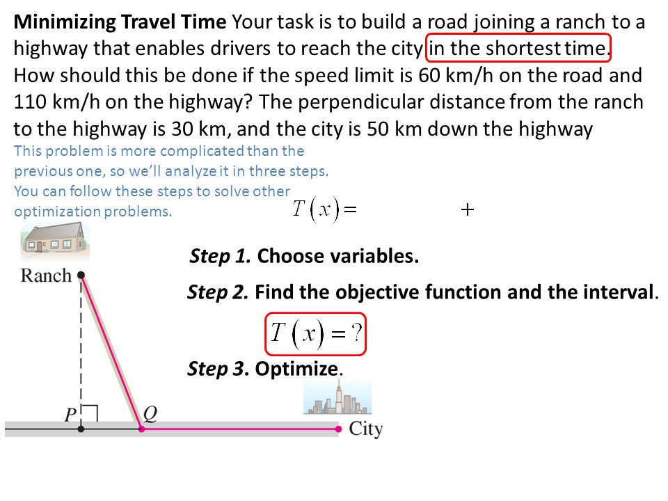 Step 2. Find the objective function and the interval.