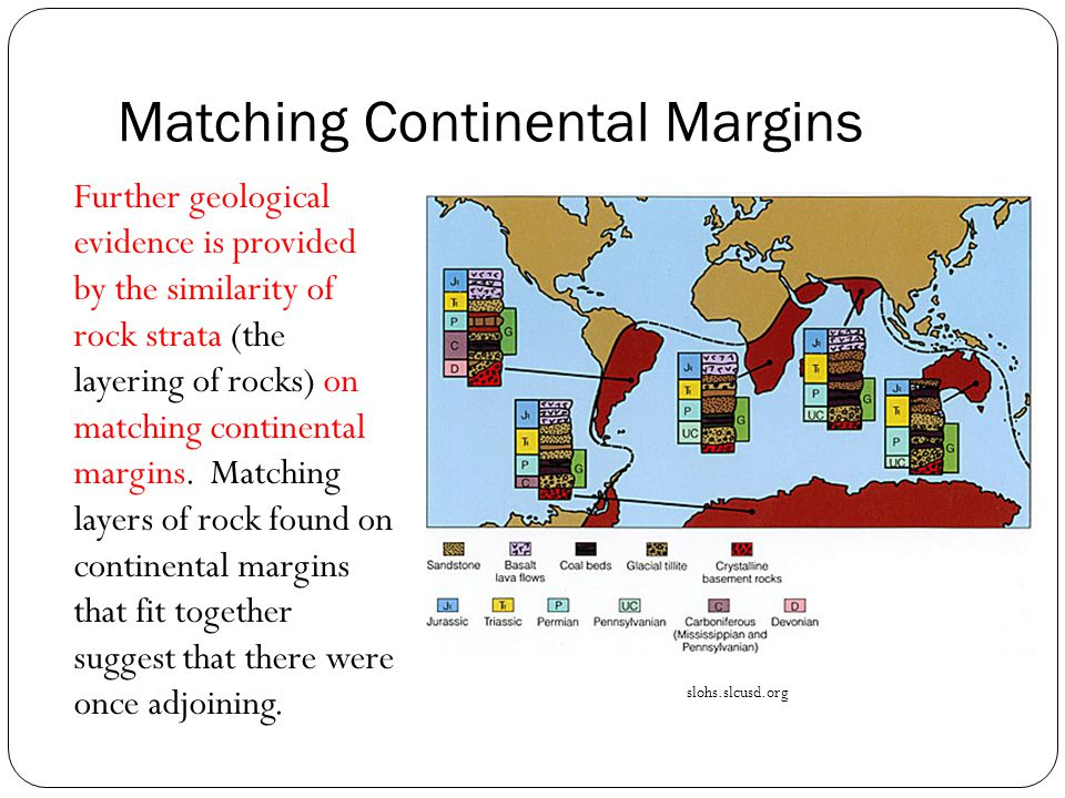 Matching Continental Margins