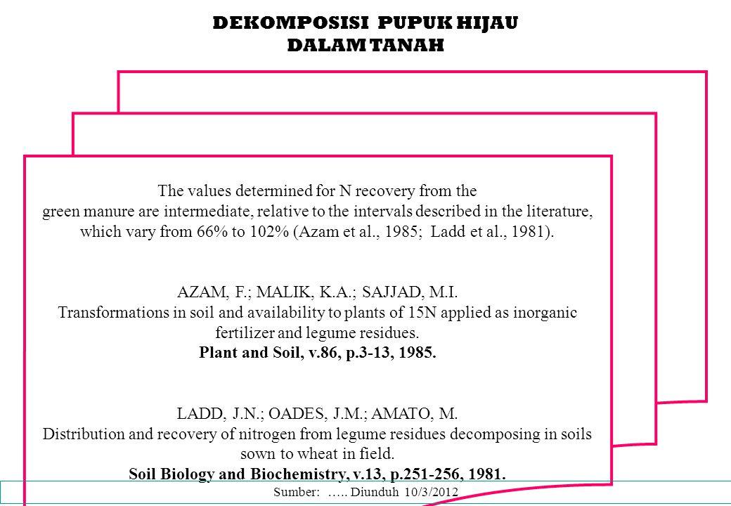 Soil Biology and Biochemistry, v.13, p.251-256, 1981.